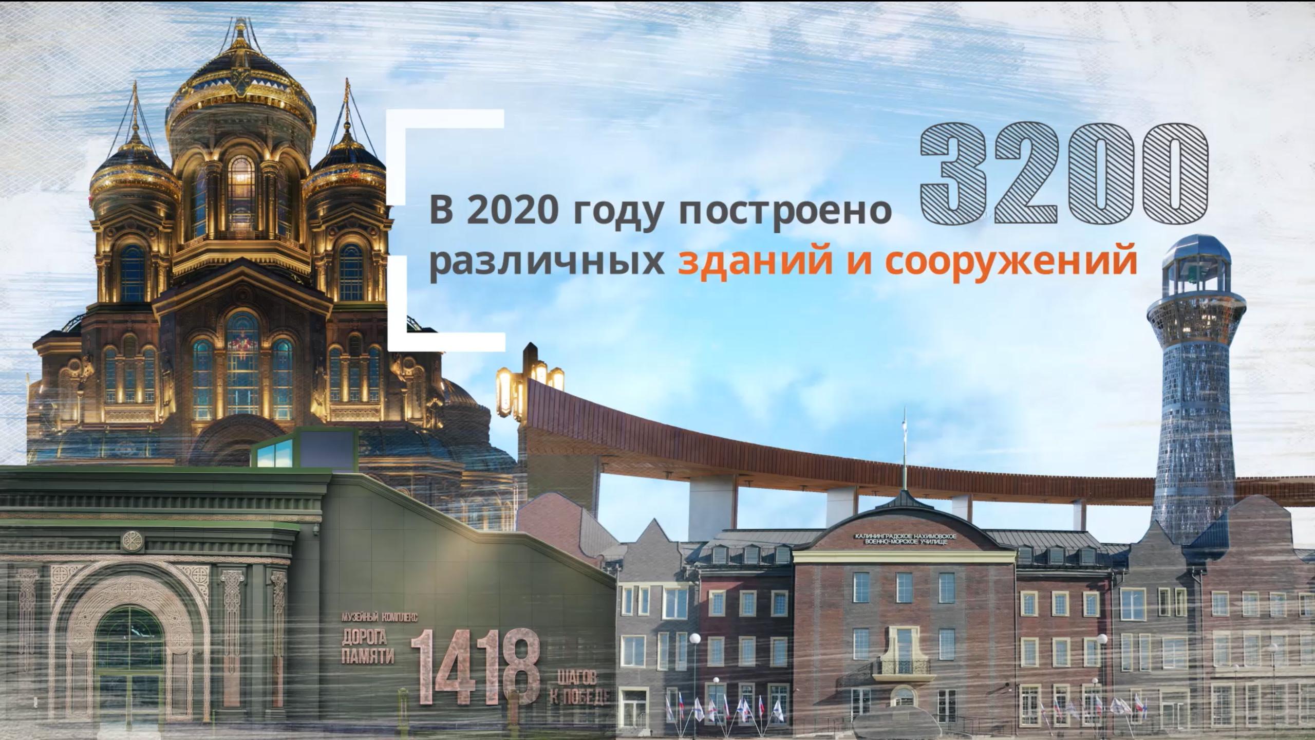 Итоги года ВСК МО РФ